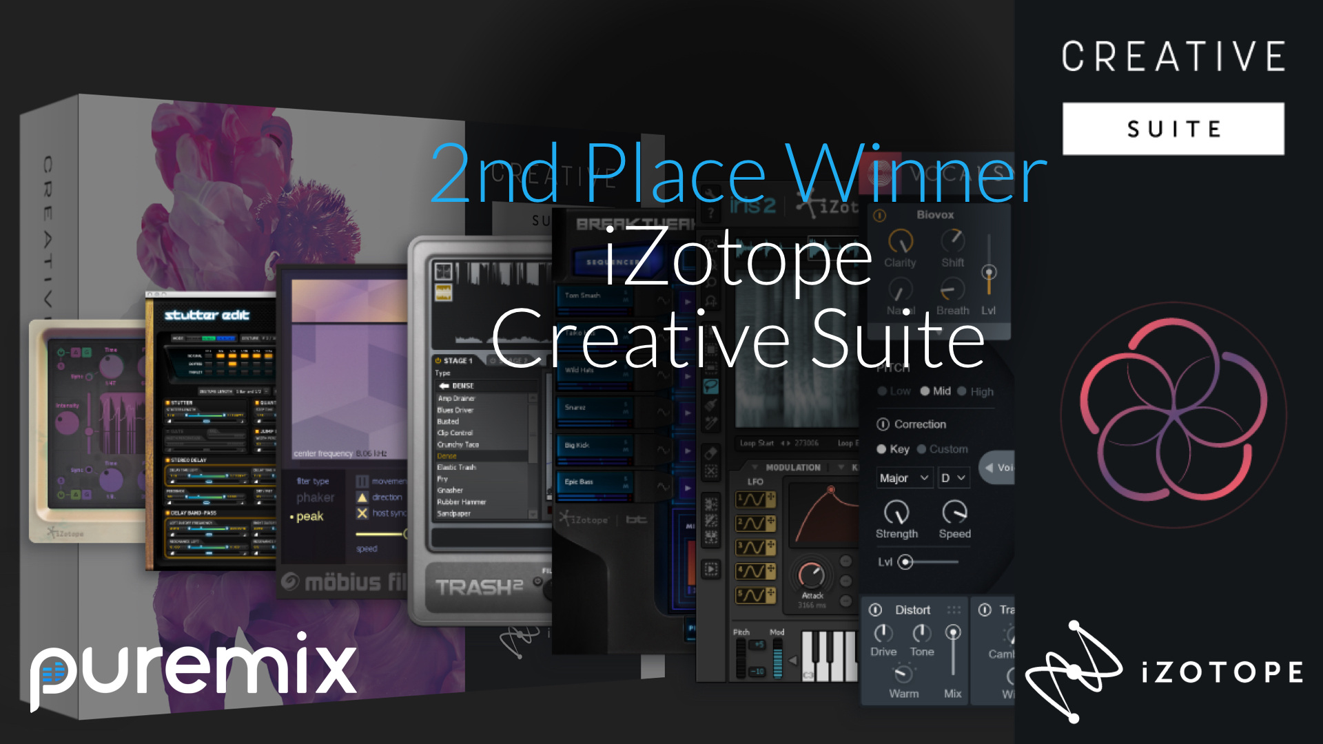 Win Big with iZotope