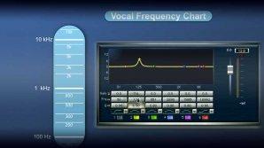 How To EQ Vocals